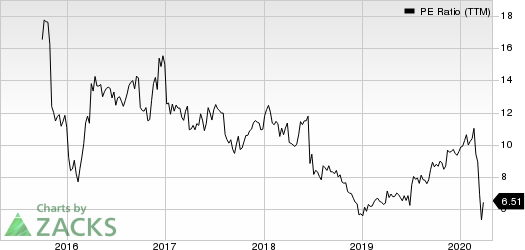 Green Brick Partners, Inc. PE Ratio (TTM)
