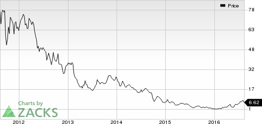 Cliffs (CLF) Prices Public Offering of 44.4 Million Shares