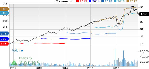Why Newell Brands (NWL) Should be Part of Your Portfolio