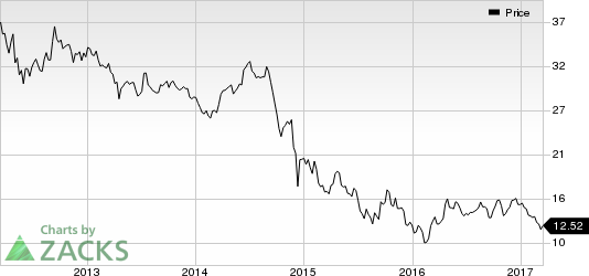 Cenovus Energy Inc. (CVE) Shows Strength: Stock Up 5.4%