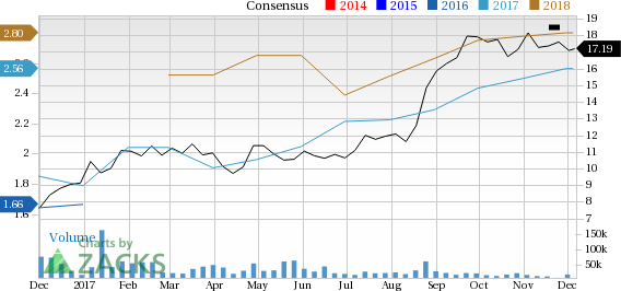 can fiat chrysler (fcau) stock continue to grow earnings? - nasdaq
