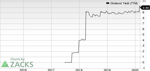 Granite Point Mortgage Trust Inc. Dividend Yield (TTM)