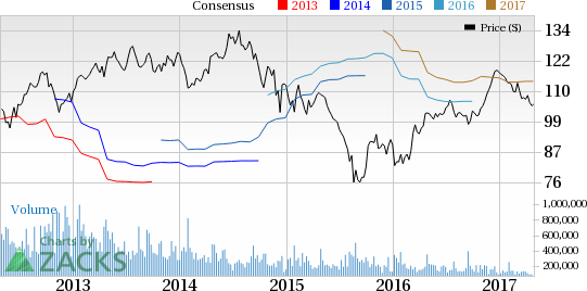 Chevron (CVX) Shares Leap After Q1 Earnings, Sales Beat