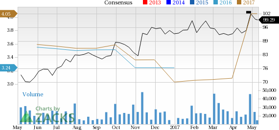 Cat Stock Quote Prepossessing Why Caterpillar Incstock Cat Could Be A Potential Winner