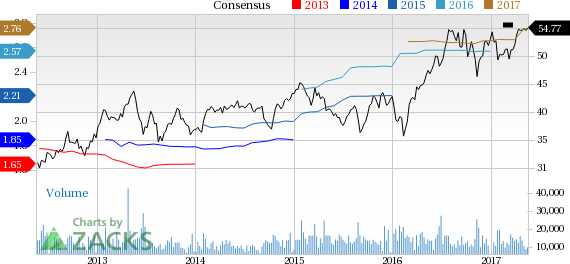 Why Is ProLogis (PLD) Up 1.9% Since the Last Earnings Report?