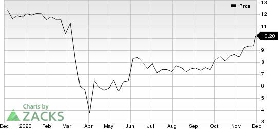 Bluerock Residential Growth REIT, Inc. Price