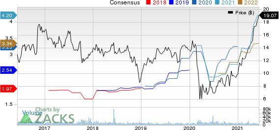 Navient Corporation Price and Consensus