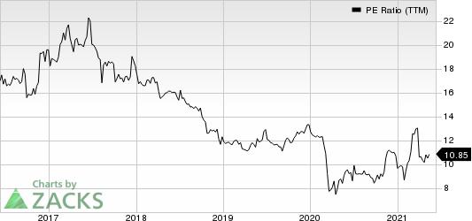 The Community Financial Corporation PE Ratio (TTM)