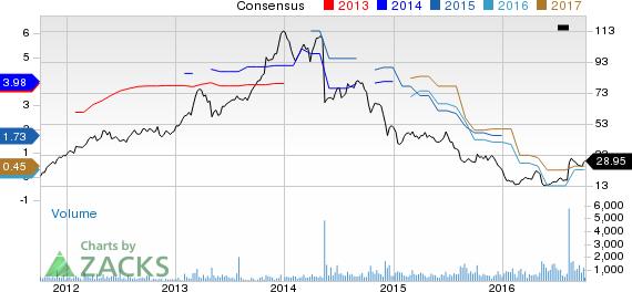 DXP Enterprises Completes Divestment of Non Core Assets