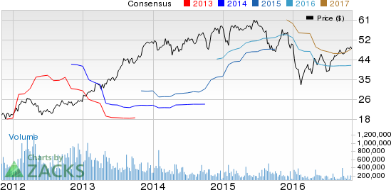 Lincoln National (LNC) Beats on Q3 Earnings and Revenues