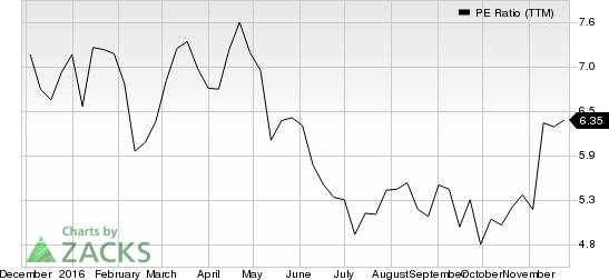 Why AEGON (AEG) Could Be a Top Value Stock Pick