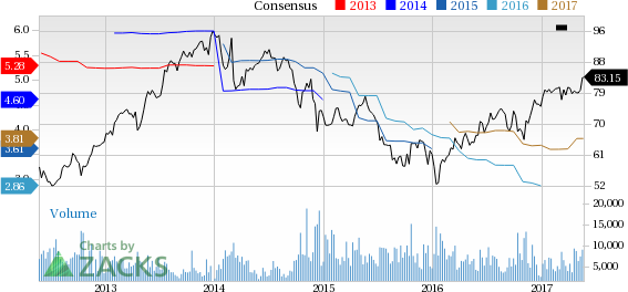 Dover (DOV) Hits 52-Week High: What's Driving the Stock?