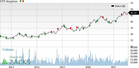 Xcel Energy (XEL) Q2 Earnings Beat, Revenues Lag Estimates