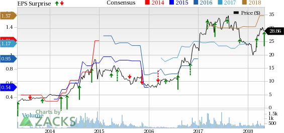 Top-Ranked Stocks Shining Amid Market Turmoil: Willdan Group Inc. (WLDN)