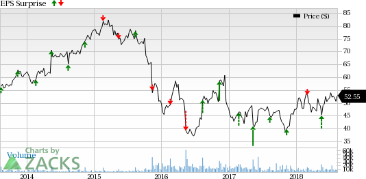 Can Nordstrom Jwn Retain Positive Earnings Trend In Q2 Nasdaq