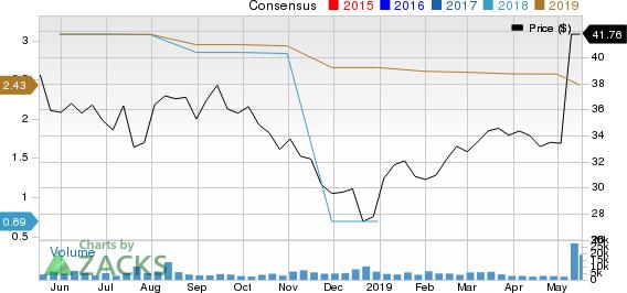 Buckeye Partners L.P. Price and Consensus