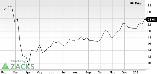 Saratoga Investment Corp Price