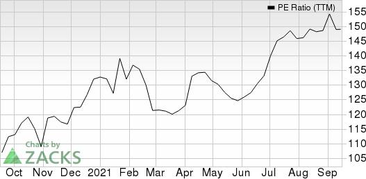 Nexa Resources S.A. PE Ratio (TTM)