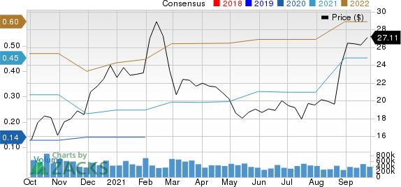 Pure Storage, Inc. Price and Consensus