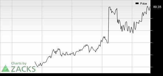 Kraft Heinz (KHC) Cost Cutting Drives Q2 Earnings, Sales Soft