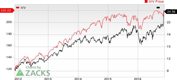 Bank Stock Roundup: Trump Effect Makes Headlines, Citigroup in Focus