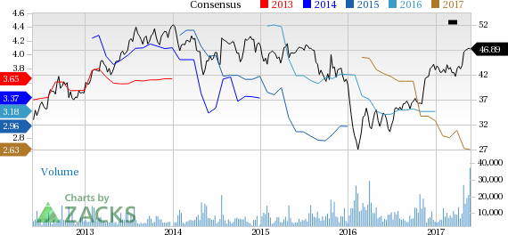 CIT Group (CIT) Up 4.9% Since Earnings Report: Can It Continue?