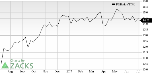 Looking for Value? Why It Might Be Time to Try Randstad Holding (RANJY)