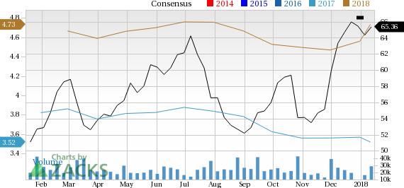 Should Value Investors Consider Southwest Airlines Luv Stock