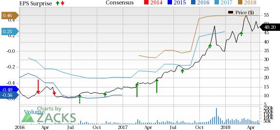 Square SQ Stock Slips Despite Earnings Beat GPV Up 60% Nasdaq Stunning Sq Quote