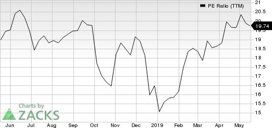CDW Corporation PE Ratio (TTM)