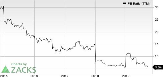 Qurate Retail Group, Inc. PE Ratio (TTM)