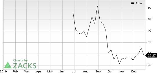 Adaptive Biotechnologies Corporation Price