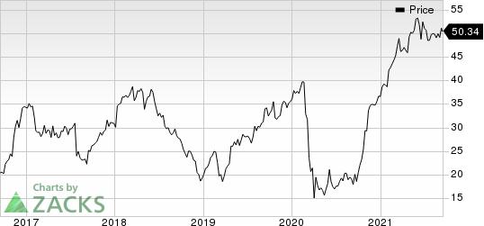 Meta Financial Group, Inc. Price