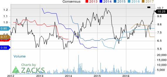 Is Iridium a Great Stock for Value Investors? - Nasdaq.com