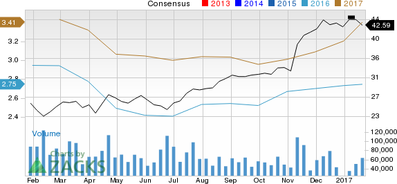 Why Morgan Stanley Stock (MS) Might be a Great Pick for Investors ...
