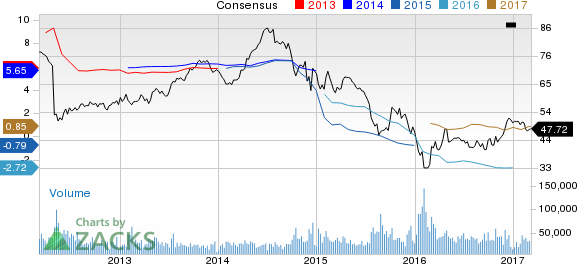 Why Is ConocoPhillips (COP) Down 1.8% Since the Last Earnings Report?