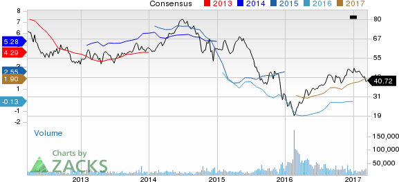 Why Is Devon Energy (DVN) Down 7% Since the Last Earnings Report?