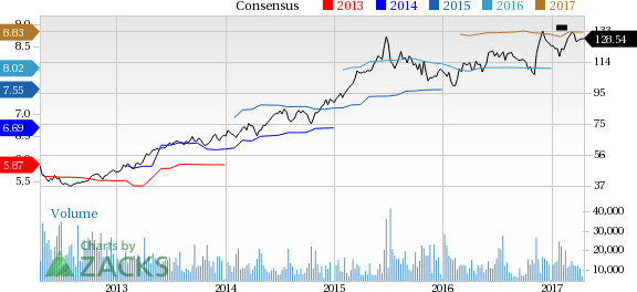 Aetna (AET) Up 6.9% Since Earnings Report: Can It Continue?