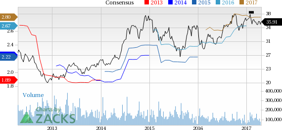 Intel (INTC) Down 2.7% Since Earnings Report: Can It Rebound?