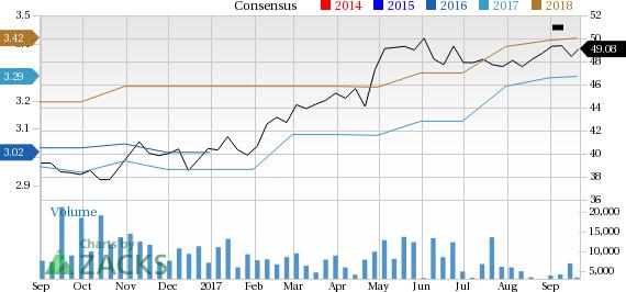 Is Sanofi Sny A Great Stock For Value Investors Nasdaq
