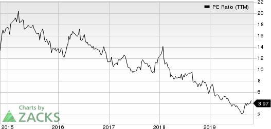 The Michaels Companies, Inc. PE Ratio (TTM)