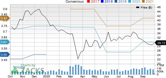 SchweitzerMauduit International, Inc. Price and Consensus