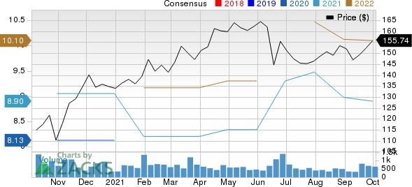 Primerica, Inc. Price and Consensus