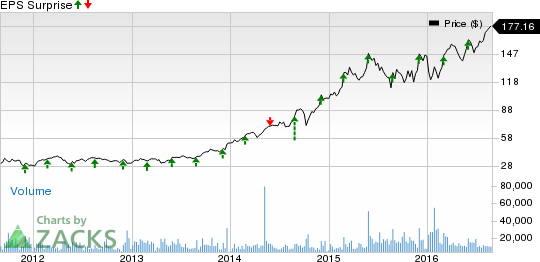 Can Broadcom (AVGO) Keep its Earnings Streak Alive in Q3?