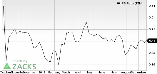 3 Reasons Why ITOCHU (ITOCY) is a Great Value Stock