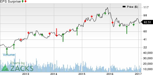 Energy Stocks to Watch for Earnings on Feb 6: TSO & DO