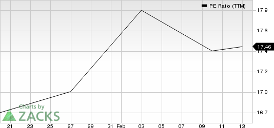 Looking for Value? Why It Might Be Time to Try AB Volvo (VLVLY)