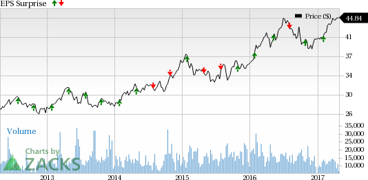 Xcel Energy (XEL) Misses Q1 Earnings Estimate,Revenues Beat