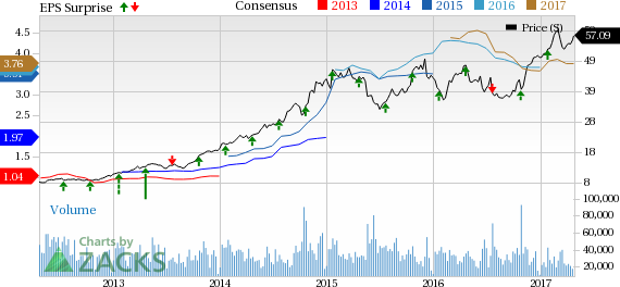 Southwest Airlines (LUV) Stock Down on Q1 Earnings Miss