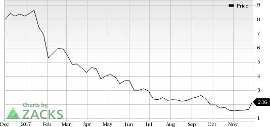 Rite Aid Stock Quote Cool Rite Aid Rad Soars Stock Adds 14.3% In Session  Nasdaq